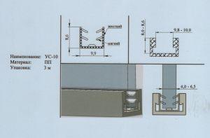 Уплотнитель 4-6,5 мм Барнаул