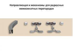 Направляющая и механизмы верхний подвес для радиусных межкомнатных перегородок Барнаул